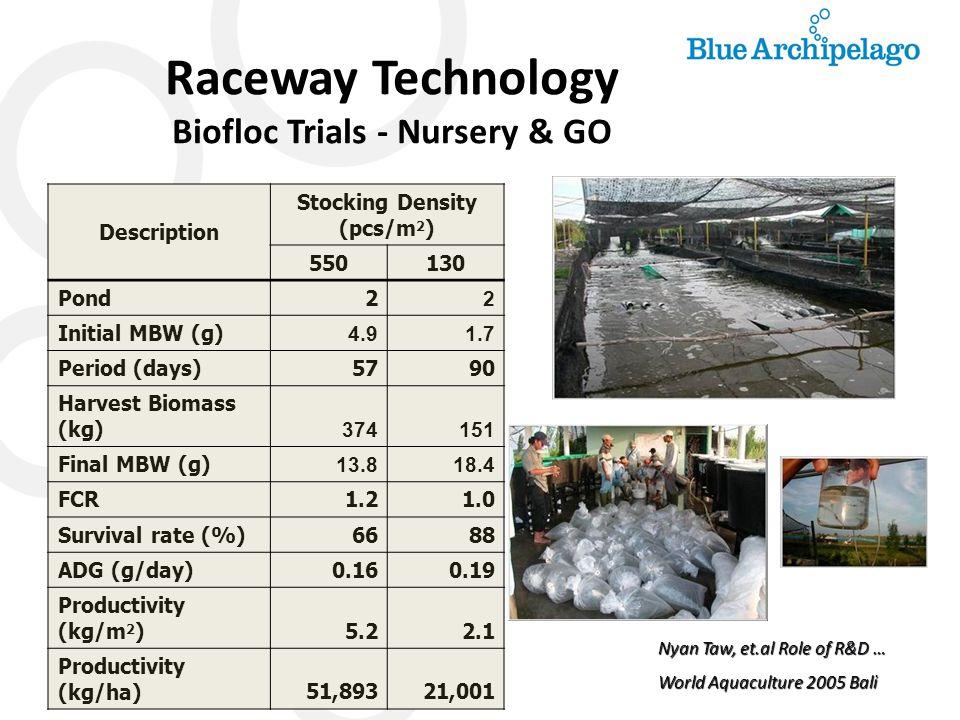 Raceway Technology Biofloc Trials - Nursery & GO