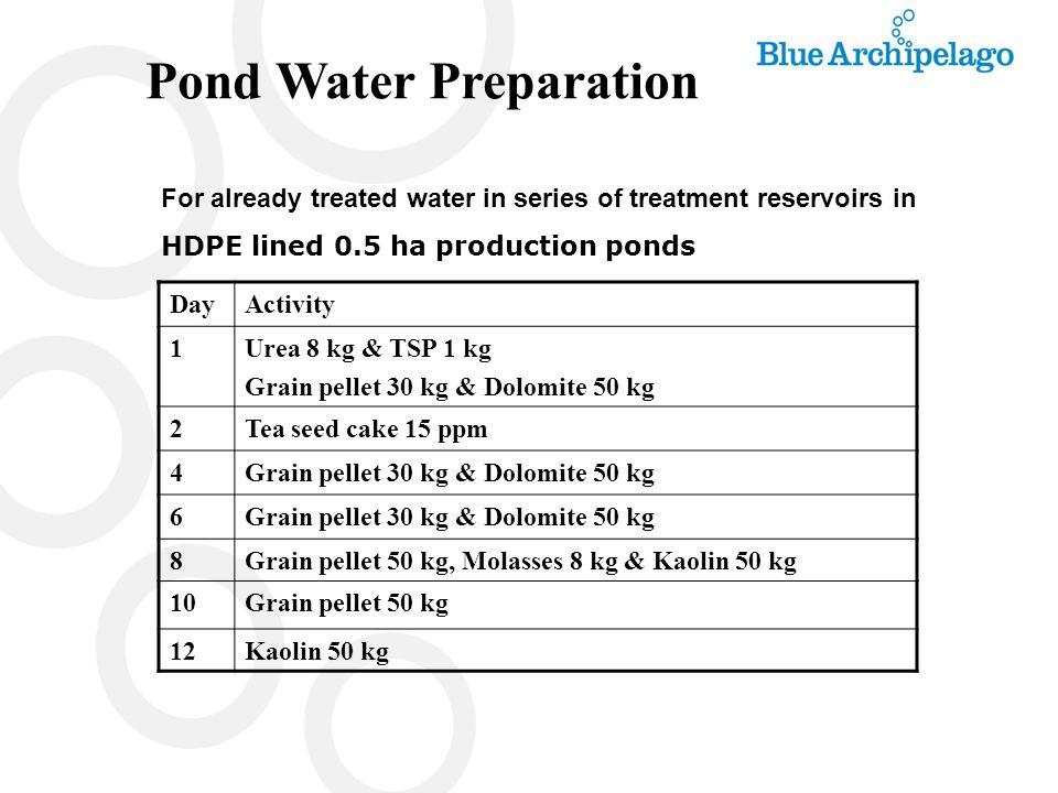 Pond Water Preparation