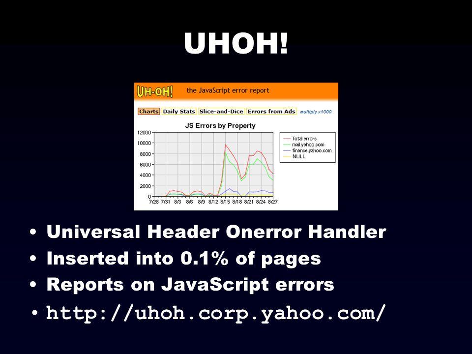 UHOH! http://uhoh.corp.yahoo.com/ Universal Header Onerror Handler