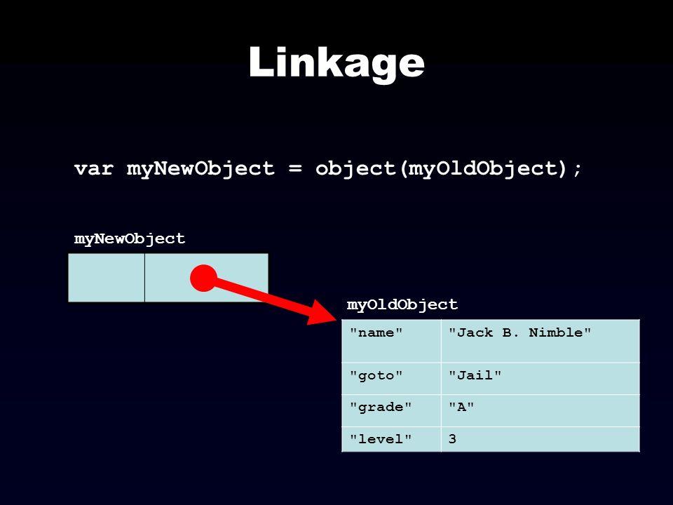 Linkage var myNewObject = object(myOldObject); myNewObject myOldObject