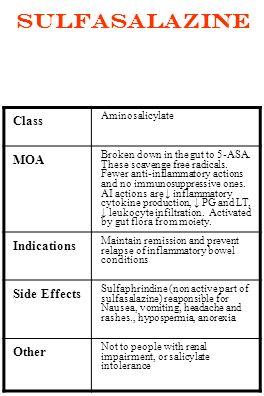 Sulfasalazine Class MOA Indications Side Effects Other Aminosalicylate
