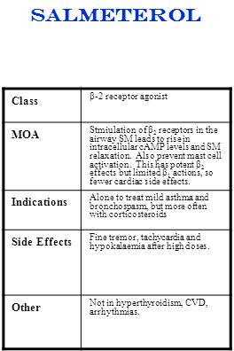 salmeterol Class MOA Indications Side Effects Other
