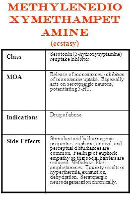MethyleneDioxyMethAmpetamine (ecstasy)