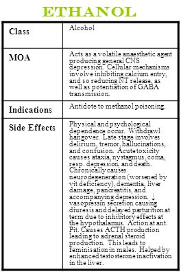 Ethanol Class MOA Indications Side Effects Alcohol