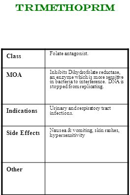 Trimethoprim Class MOA Indications Side Effects Other