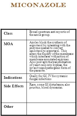 miconazole Class MOA Indications Side Effects Other