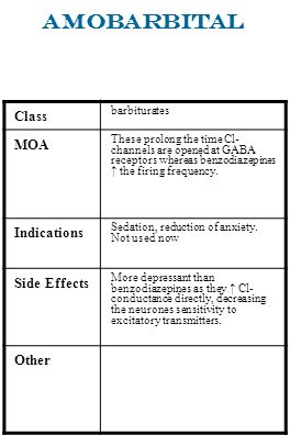 amobarbital Class MOA Indications Side Effects Other barbiturates
