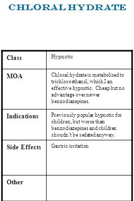Chloral hydrate Class MOA Indications Side Effects Other Hypnotic