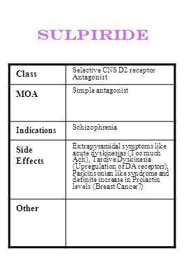 sulpiride Class MOA Side Effects Other Indications