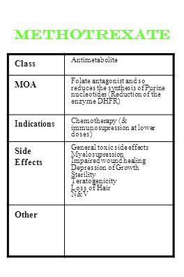 methotrexate Class MOA Side Effects Other Indications Antimetabolite