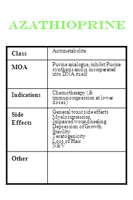 Azathioprine Class MOA Side Effects Other Indications Antimetabolite