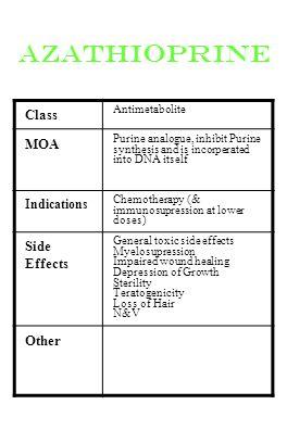 Azathioprine Class MOA Side Effects Other Indications Antimetabolite