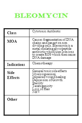 bleomycin Class MOA Side Effects Other Indications