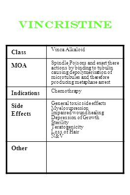 vincristine Class MOA Side Effects Other Indications Vinca Alkaloid