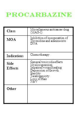 procarbazine Class MOA Side Effects Other Indications