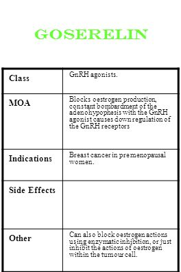 goserelin Class MOA Indications Side Effects Other GnRH agonists.