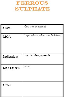 Ferrous sulphate Class MOA Indications Side Effects Other