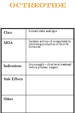 Octreotide Class MOA Indications Side Effects Other