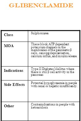 Glibenclamide Class MOA Indications Side Effects Other Sulphonurea