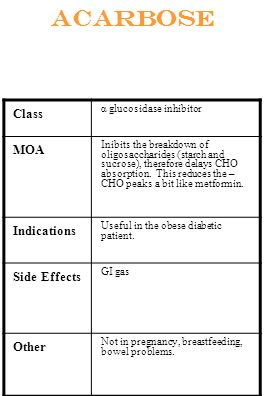 Acarbose Class MOA Indications Side Effects Other