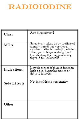 Radioiodine Class MOA Indications Side Effects Other Anti hyperthyroid