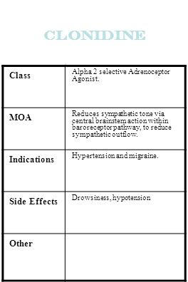 Clonidine Class MOA Indications Side Effects Other