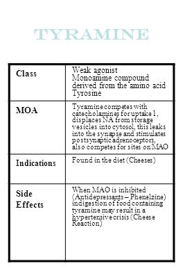 Tyramine Class MOA Side Effects Weak agonist