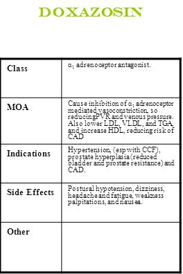 Doxazosin Class MOA Indications Side Effects Other