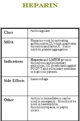 Heparin Class MOA Indications Side Effects Other Anticoagulant