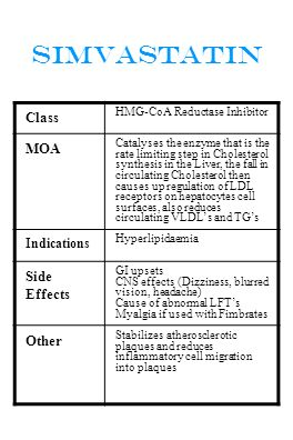 Simvastatin Class MOA Side Effects Other Indications