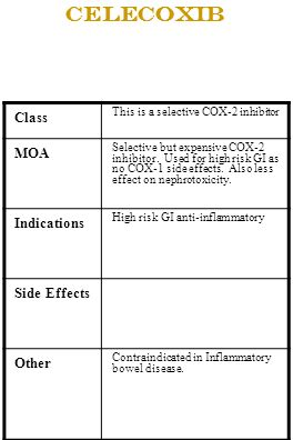 Celecoxib Class MOA Indications Side Effects Other