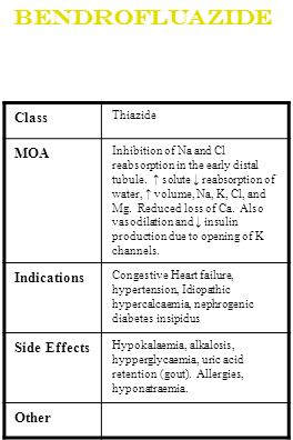 Bendrofluazide Class MOA Indications Side Effects Other Thiazide