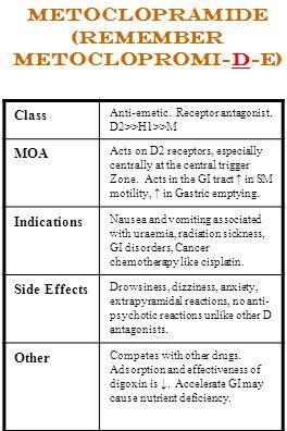 Metoclopramide (Remember metoclopromi-d-e)