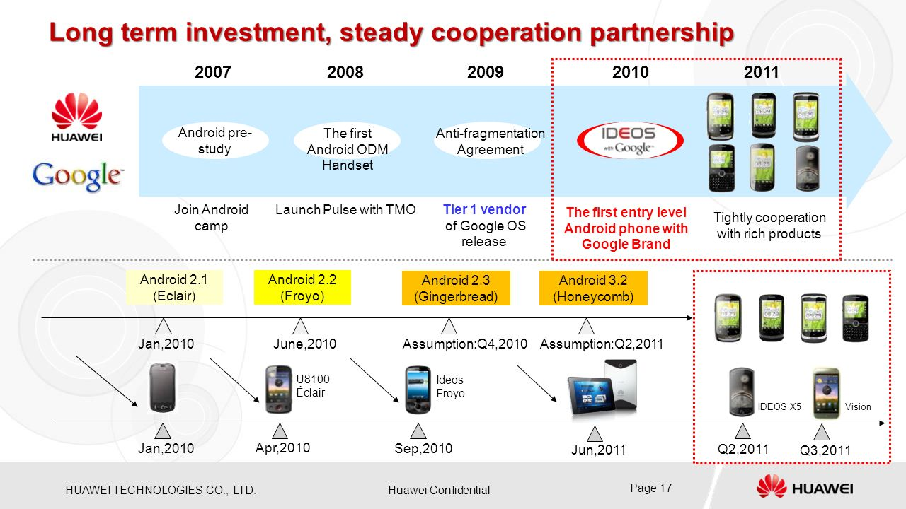 Long term investment, steady cooperation partnership