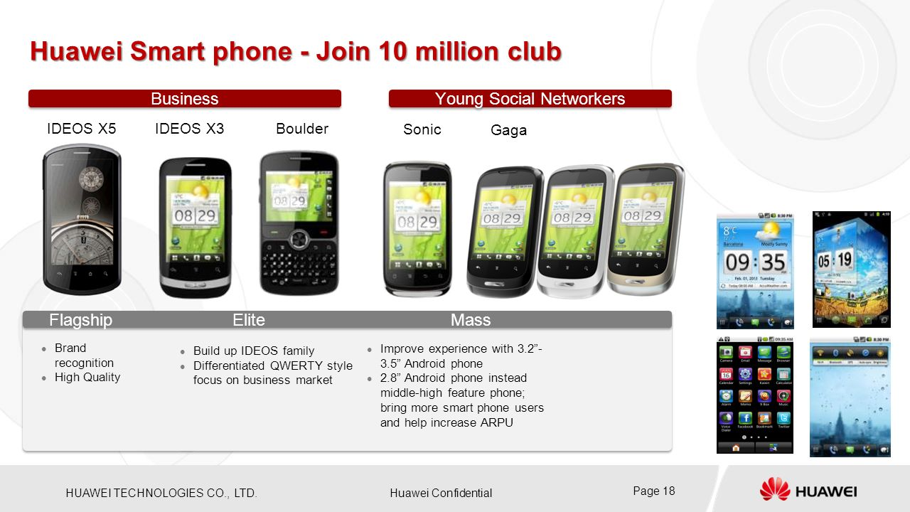 Huawei Smart phone - Join 10 million club