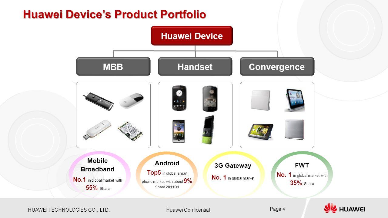 Huawei Device's Product Portfolio