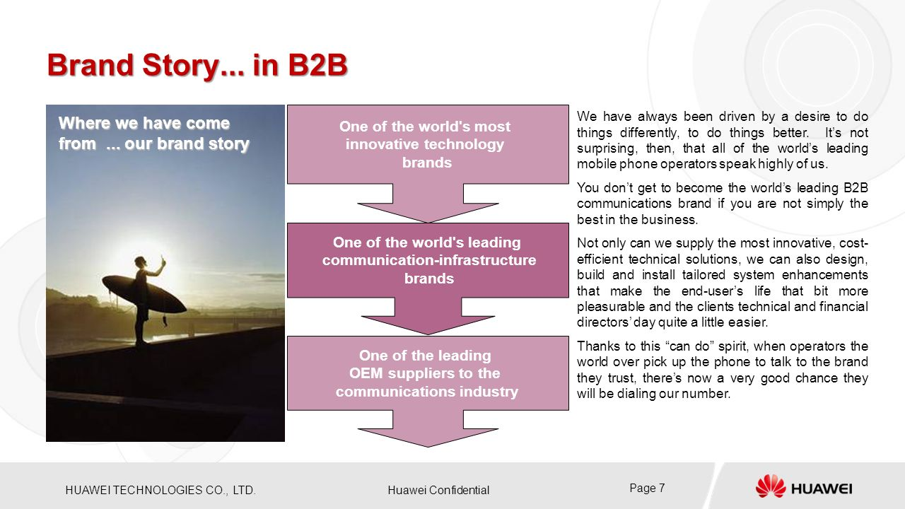 Brand Story... in B2B Where we have come from ... our brand story