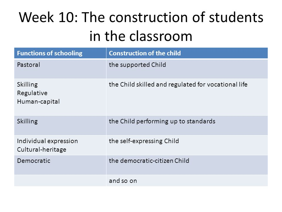 Week 10: The construction of students in the classroom
