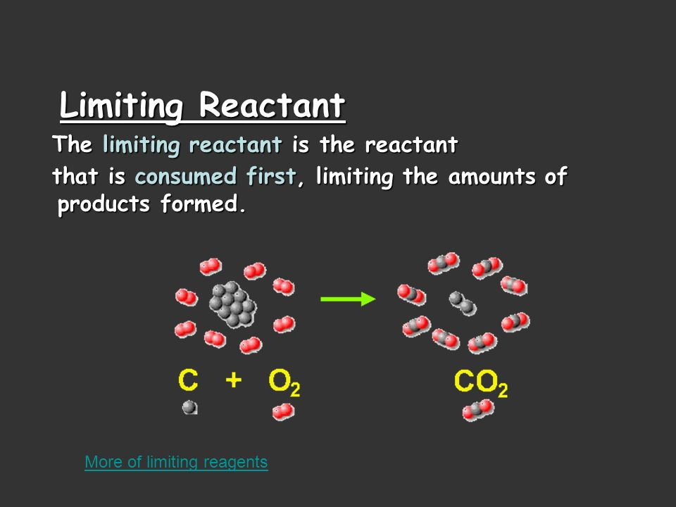 Limiting Reactant The limiting reactant is the reactant