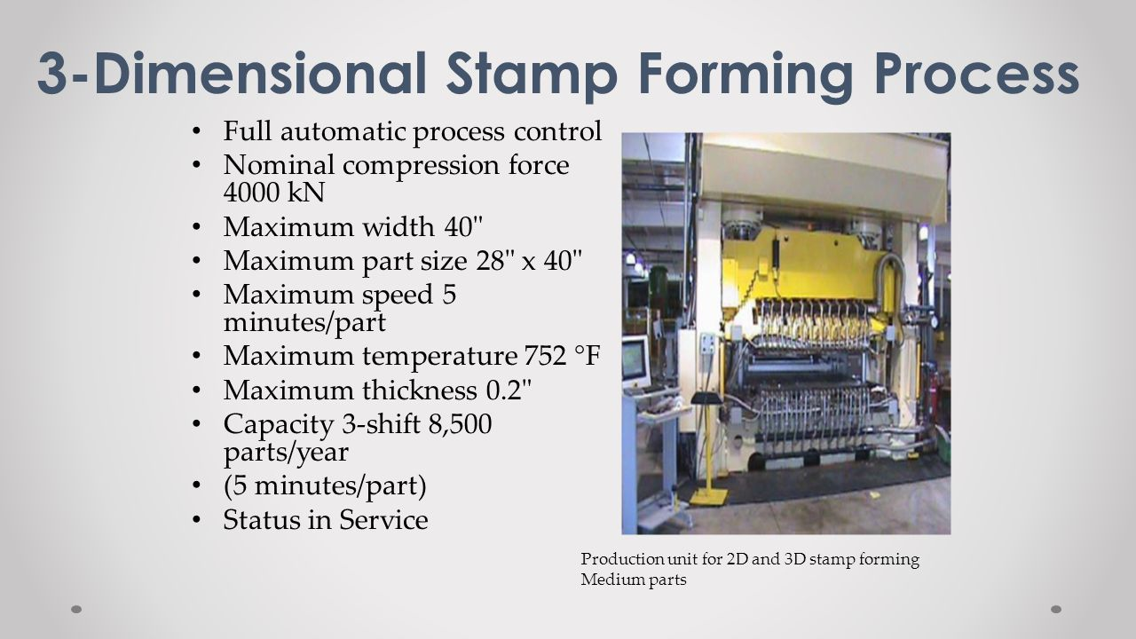3-Dimensional Stamp Forming Process