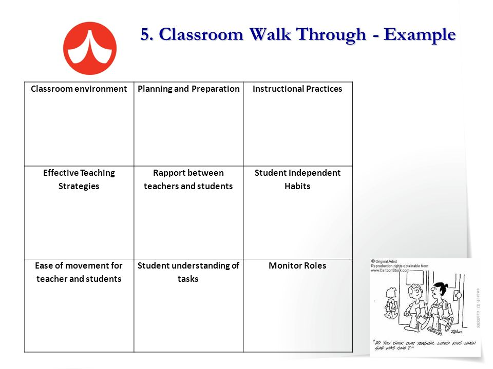 5. Classroom Walk Through - Example