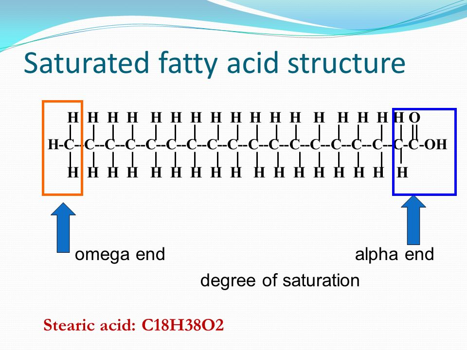 Saturated fatty acid structure