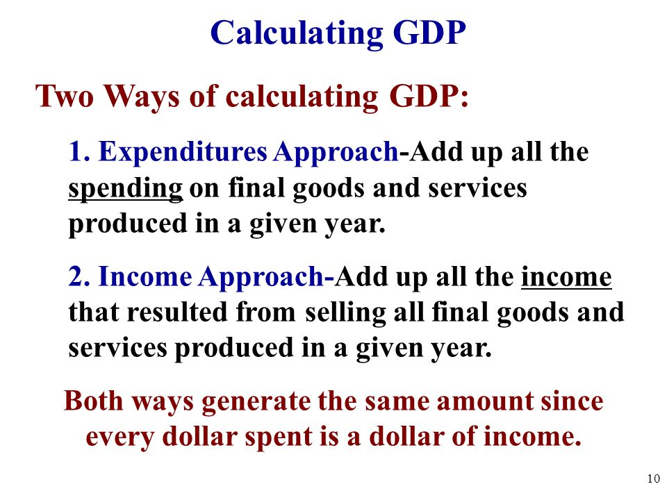 Calculating GDP Two Ways of calculating GDP: