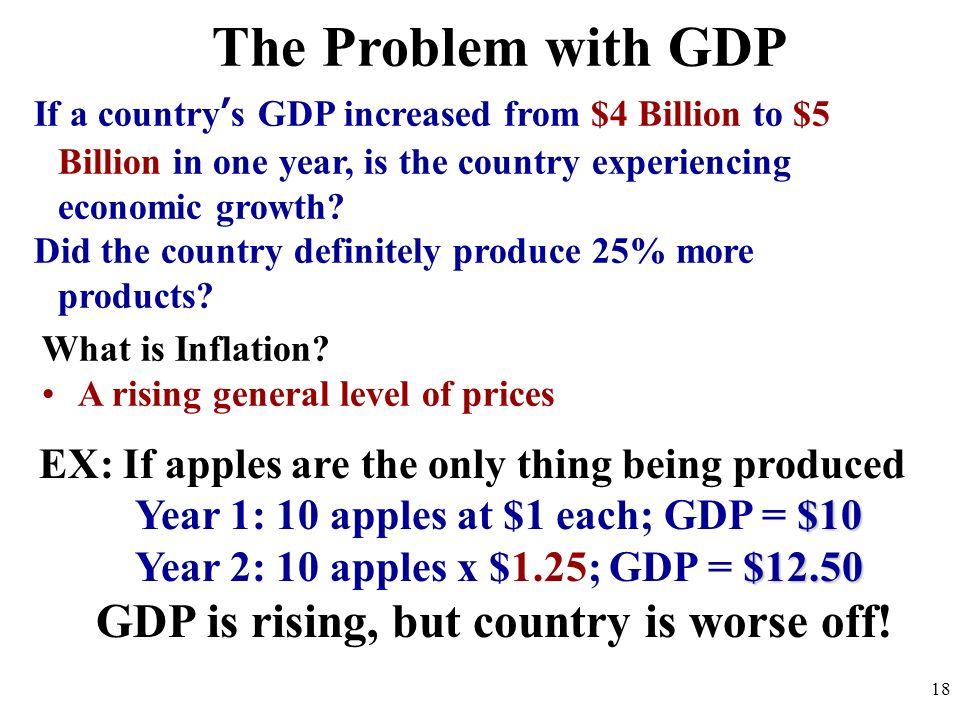 GDP is rising, but country is worse off!