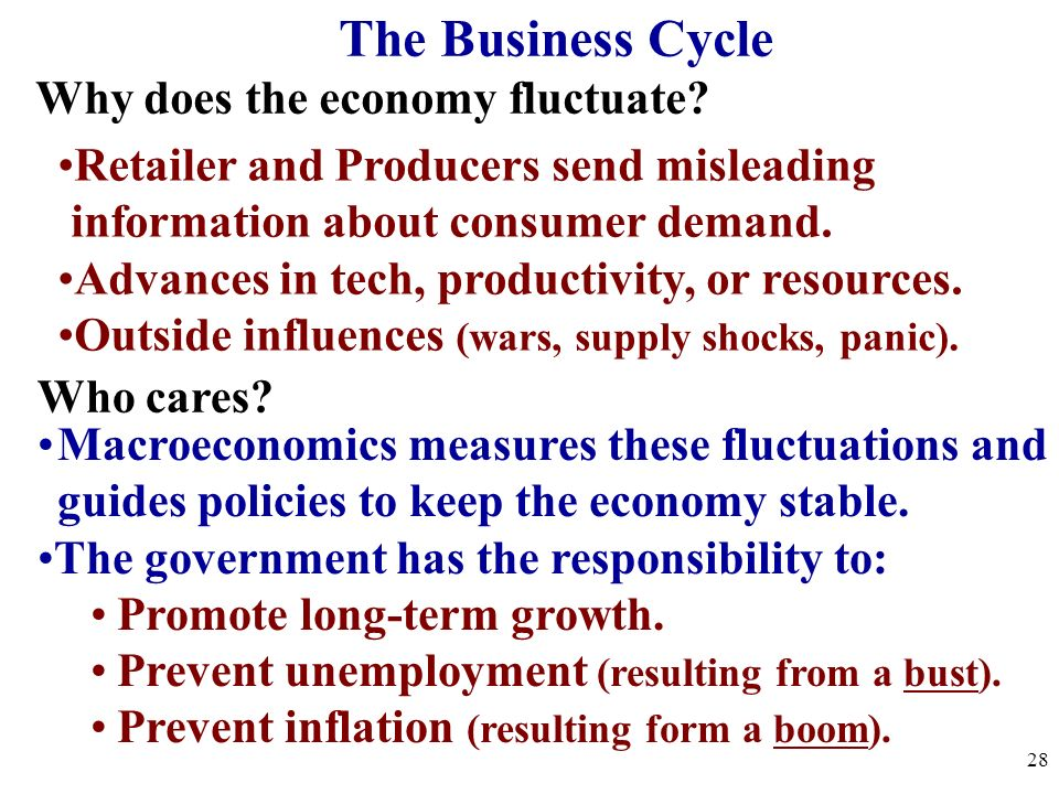 The Business Cycle Why does the economy fluctuate