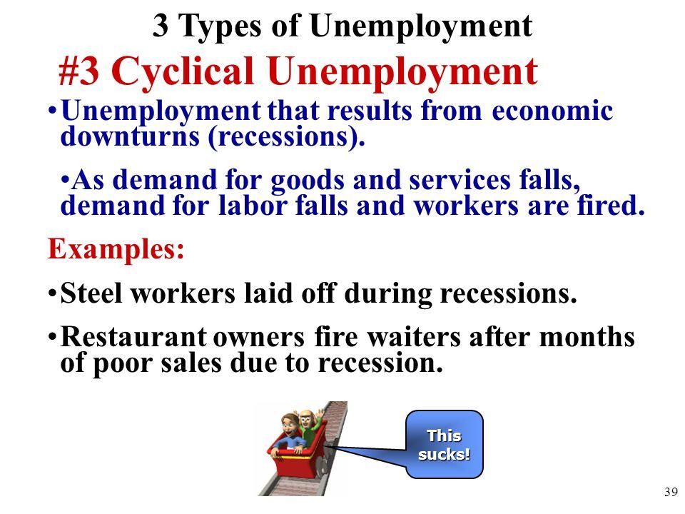 #3 Cyclical Unemployment
