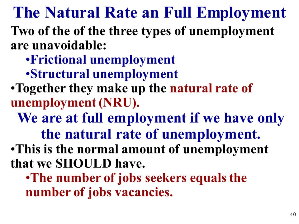 The Natural Rate an Full Employment