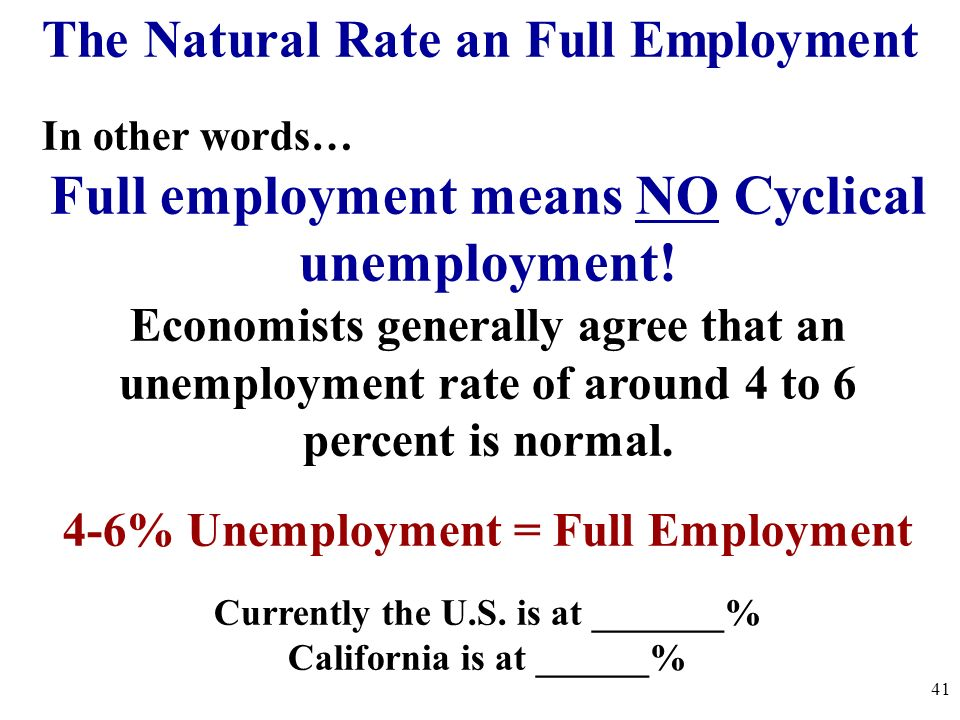 Full employment means NO Cyclical unemployment!