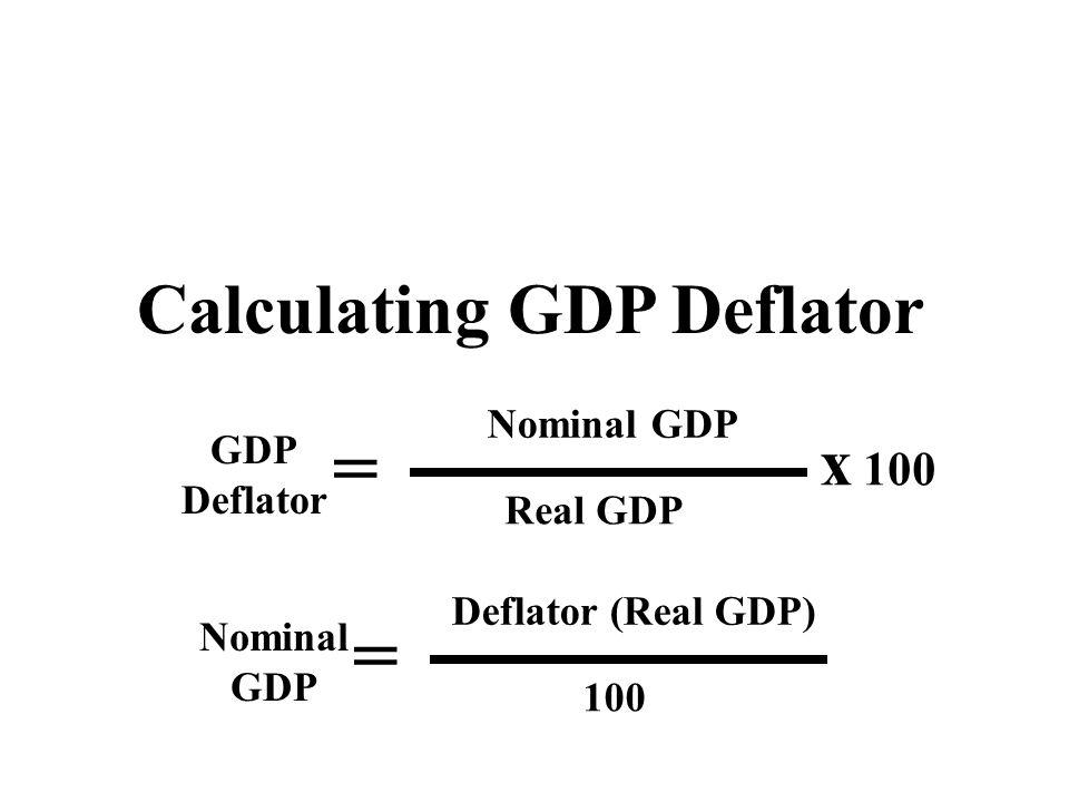 Calculating GDP Deflator