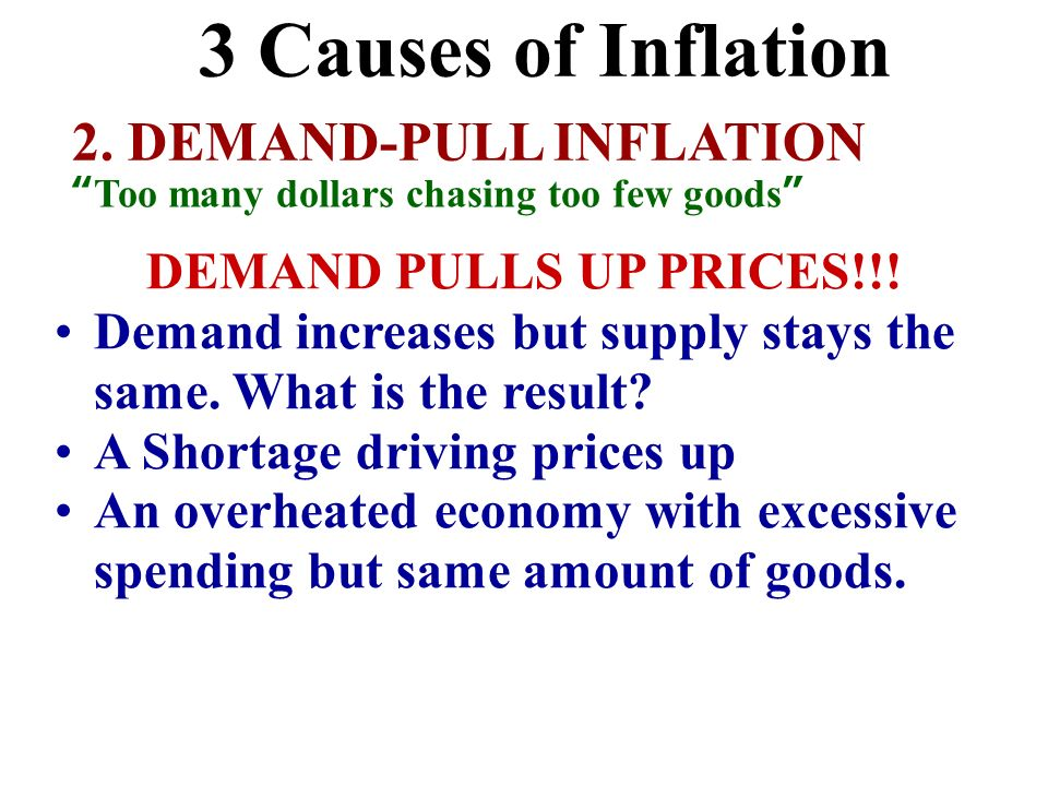 3 Causes of Inflation 2. DEMAND-PULL INFLATION